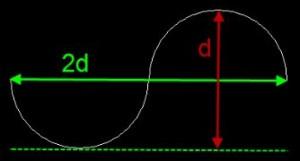 petrimetrics diagram