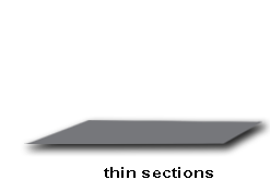 thinsection