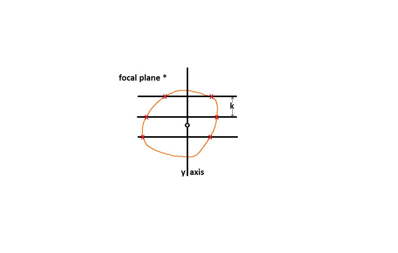 optical rotator 2