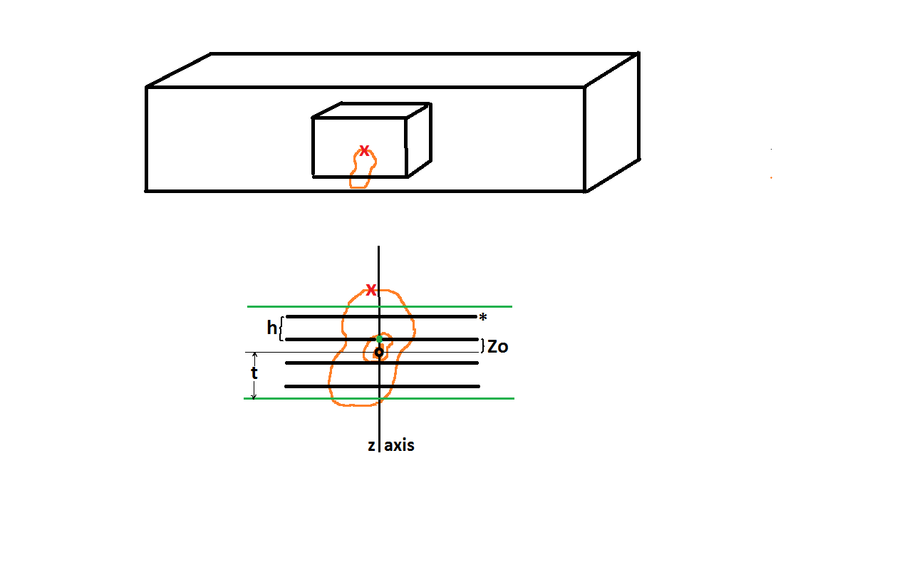 optical rotator