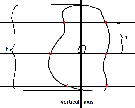 planar rotator